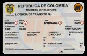 Identifica en la tarjeta de propiedad de tu vehículo los datos solicitados en este formulario.
